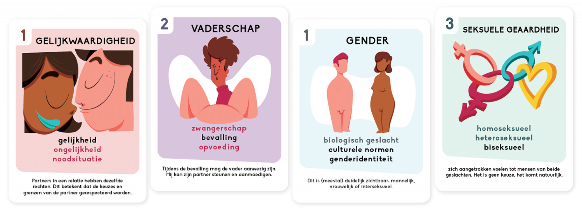 play4progress illustration deck gent education sexual health